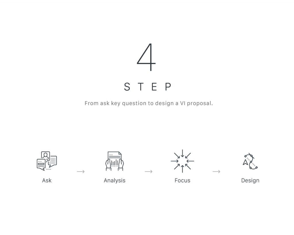 paganini plus 4 steps